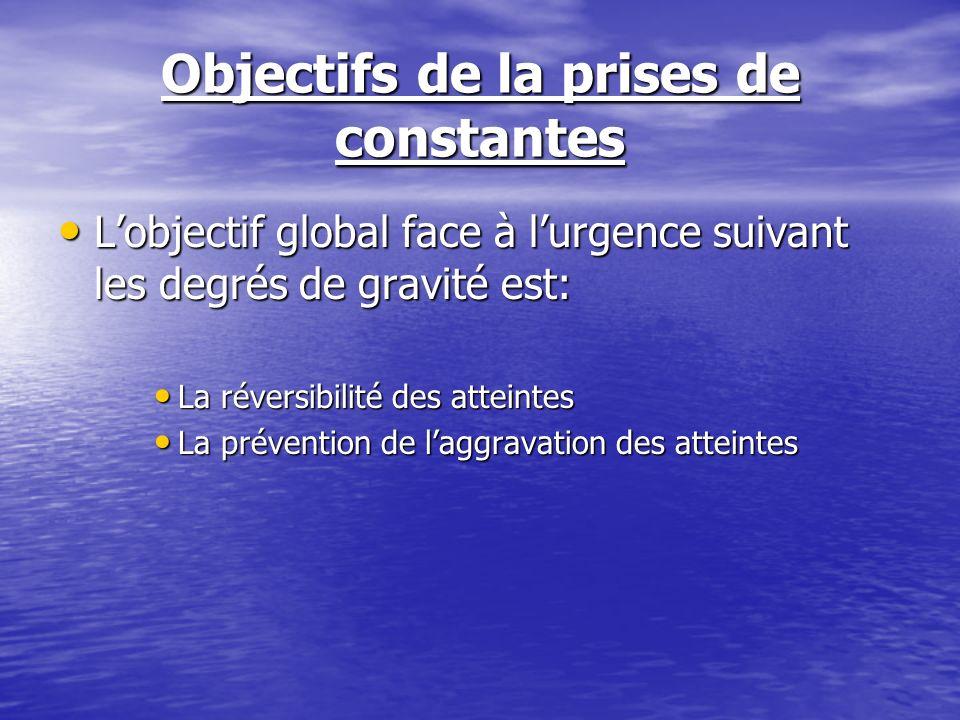 Objectifs de la prises de constantes Lobjectif global face à lurgence suivant les degrés de gravité est: Lobjectif global face à lurgence suivant les