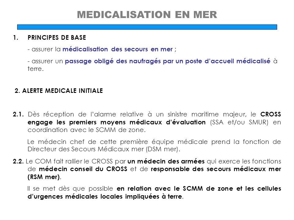 MEDICALISATION EN MER 1.PRINCIPES DE BASE - assurer la médicalisation des secours en mer ; - assurer un passage obligé des naufragés par un poste dacc
