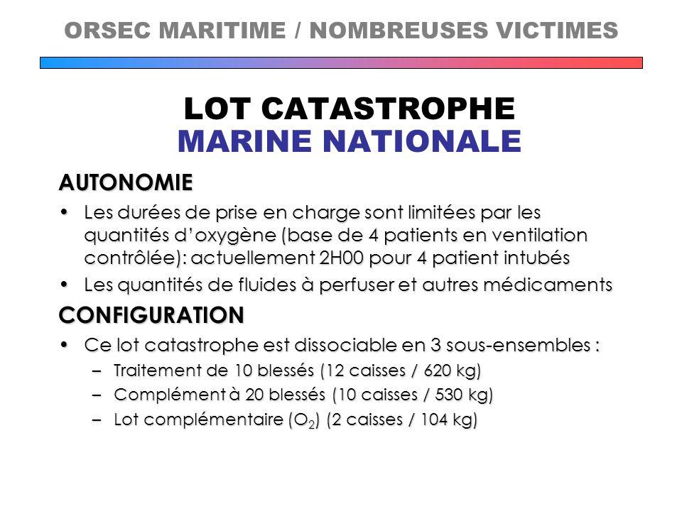 LOT CATASTROPHE MARINE NATIONALE AUTONOMIE Les durées de prise en charge sont limitées par les quantités doxygène (base de 4 patients en ventilation c