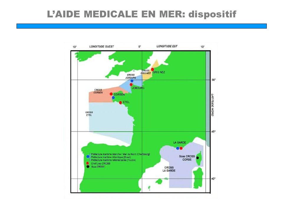 LAIDE MEDICALE EN MER: dispositif