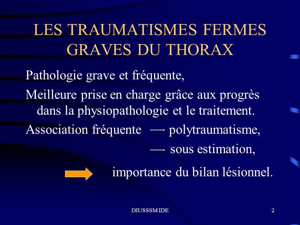 DIUSSSM IDE13 LES TRAUMATISMES FERMES GRAVES DU THORAX LESIONS PLEURO-PULMONAIRES L hémothorax: fréquent, sang dans la plèvre, gravité abondance, dyspnée, immobilité, matité, abolition MV tb hémodynamique
