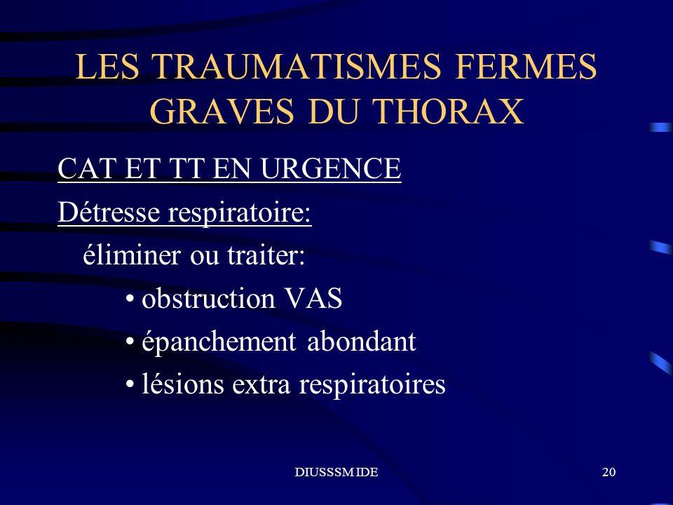 DIUSSSM IDE20 LES TRAUMATISMES FERMES GRAVES DU THORAX CAT ET TT EN URGENCE Détresse respiratoire: éliminer ou traiter: obstruction VAS épanchement ab