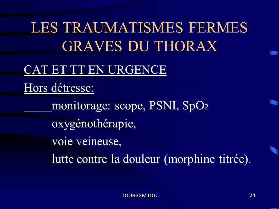 DIUSSSM IDE24 LES TRAUMATISMES FERMES GRAVES DU THORAX CAT ET TT EN URGENCE Hors détresse: monitorage: scope, PSNI, SpO 2 oxygénothérapie, voie veineu
