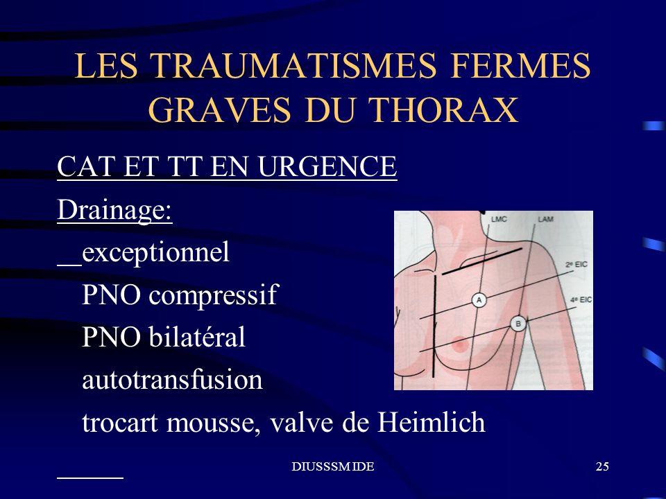 DIUSSSM IDE25 LES TRAUMATISMES FERMES GRAVES DU THORAX CAT ET TT EN URGENCE Drainage: exceptionnel PNO compressif PNO bilatéral autotransfusion trocar