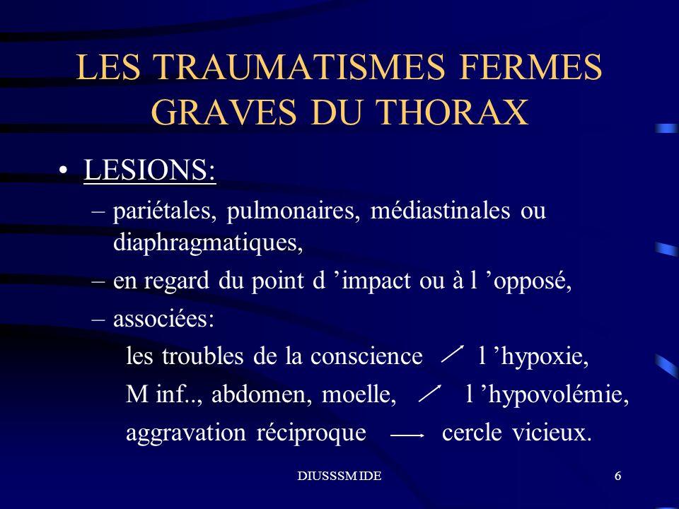 DIUSSSM IDE7 LES TRAUMATISMES FERMES GRAVES DU THORAX BILAN LESIONNEL: B ( breath) Détresse vitale gestes de réanimation, Inspection dyspnée, amplitude, asymétrie, cyanose, lésions cutanées, Palpation emphysème, fractures, Percussion épanchement, Auscultation confirmation.