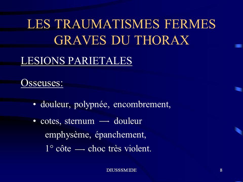 DIUSSSM IDE9 LES TRAUMATISMES FERMES GRAVES DU THORAX LESIONS PARIETALES Osseuses: volet thoracique respiration paradoxale hypoxie, détresse si délabrement, épanchement encombrement, contusion.