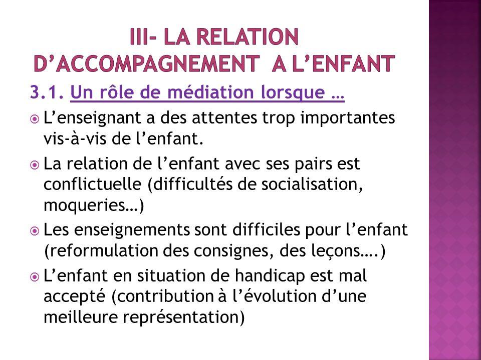 3.1. Un rôle de médiation lorsque … Lenseignant a des attentes trop importantes vis-à-vis de lenfant. La relation de lenfant avec ses pairs est confli