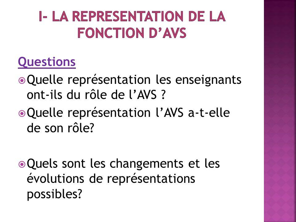 Questions Quelle représentation les enseignants ont-ils du rôle de lAVS ? Quelle représentation lAVS a-t-elle de son rôle? Quels sont les changements