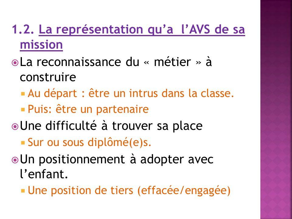 1.2. La représentation qua lAVS de sa mission La reconnaissance du « métier » à construire Au départ : être un intrus dans la classe. Puis: être un pa
