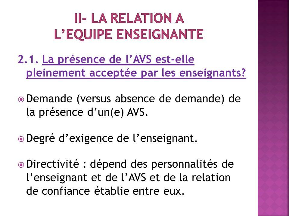 2.1. La présence de lAVS est-elle pleinement acceptée par les enseignants? Demande (versus absence de demande) de la présence dun(e) AVS. Degré dexige