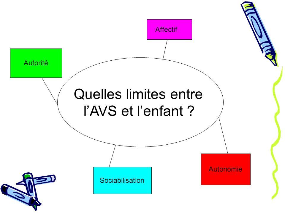 Quelles limites entre lAVS et lenfant ? Autorité Sociabilisation Affectif Autonomie