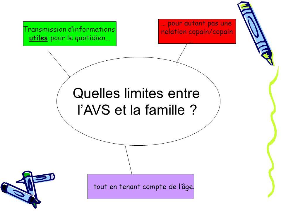 Quelles limites entre lAVS et la famille ? Transmission dinformations utiles pour le quotidien… … tout en tenant compte de lâge. … pour autant pas une