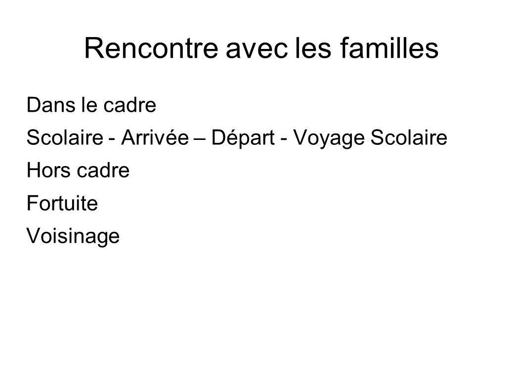 Rencontre avec les familles Dans le cadre Scolaire - Arrivée – Départ - Voyage Scolaire Hors cadre Fortuite Voisinage