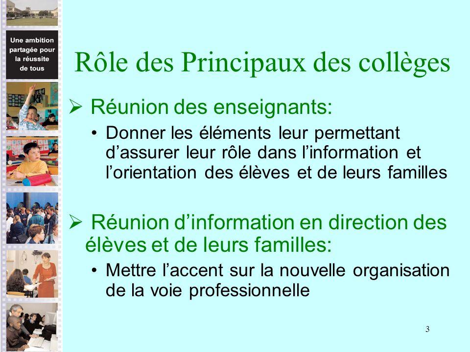 3 Rôle des Principaux des collèges Réunion des enseignants: Donner les éléments leur permettant dassurer leur rôle dans linformation et lorientation d