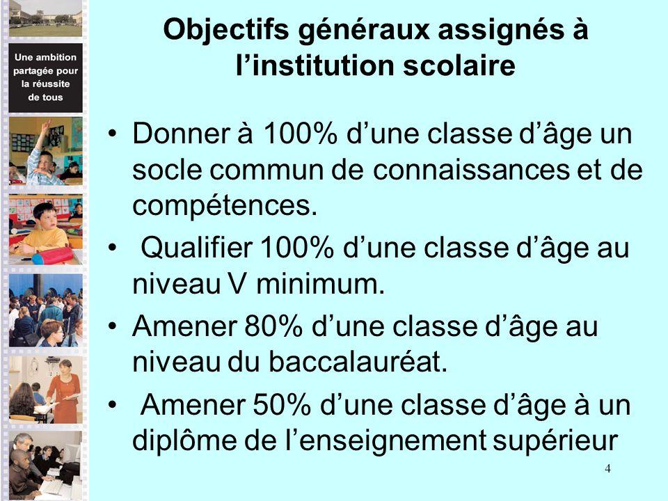 4 Donner à 100% dune classe dâge un socle commun de connaissances et de compétences. Qualifier 100% dune classe dâge au niveau V minimum. Amener 80% d