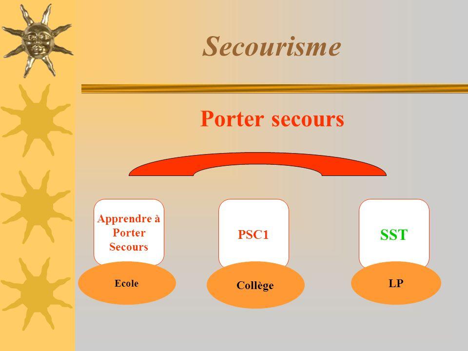 Secourisme Porter secours Apprendre à Porter Secours PSC1 SST Ecole Collège LP