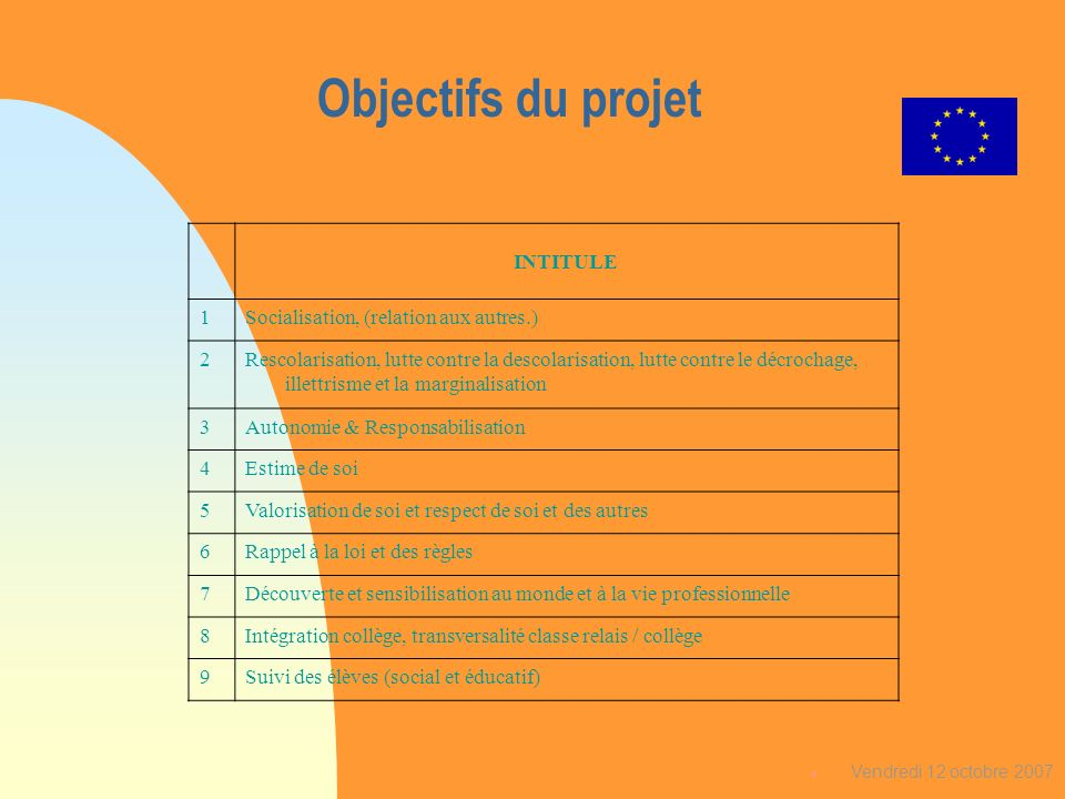 Objectifs du projet INTITULE 1Socialisation, (relation aux autres.) 2Rescolarisation, lutte contre la descolarisation, lutte contre le décrochage, ill
