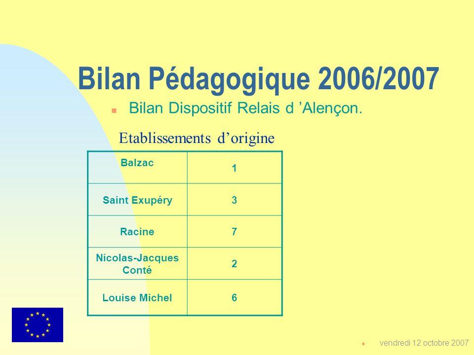 n Bilan Dispositif Relais d Alençon. n vendredi 12 octobre 2007 Etablissements dorigine Balzac 1 Saint Exupéry3 Racine7 Nicolas-Jacques Conté 2 Louise