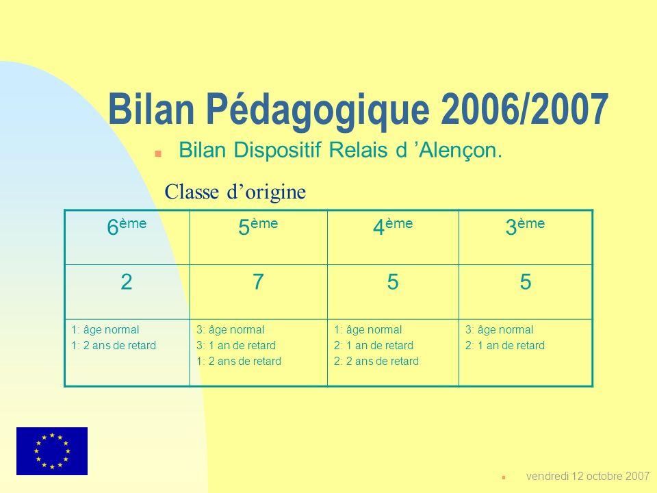 n Bilan Dispositif Relais d Alençon. n vendredi 12 octobre 2007 Classe dorigine 6 ème 5 ème 4 ème 3 ème 2755 1: âge normal 1: 2 ans de retard 3: âge n