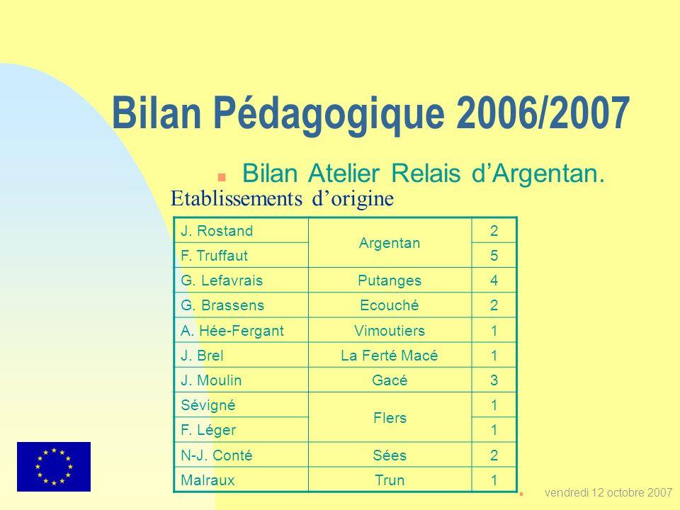 n vendredi 12 octobre 2007 Etablissements dorigine Bilan Pédagogique 2006/2007 n Bilan Atelier Relais dArgentan. J. Rostand Argentan 2 F. Truffaut5 G.