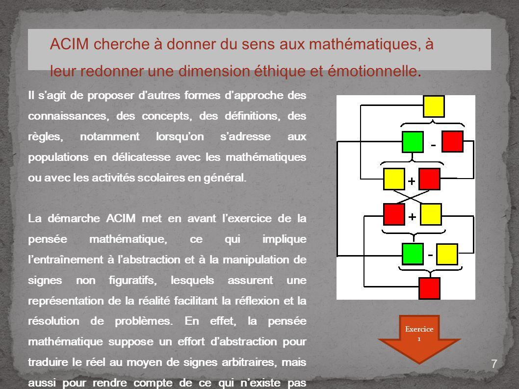 8 Qui se souvient du Programme dEnrichissement Instrumental de Feurstein, des ARL, la dimension cachée et l implicite .