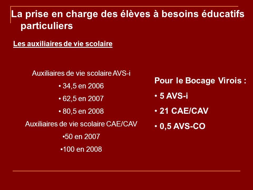 Les auxiliaires de vie scolaire Auxiliaires de vie scolaire AVS-i 34,5 en 2006 62,5 en 2007 80,5 en 2008 Auxiliaires de vie scolaire CAE/CAV 50 en 200