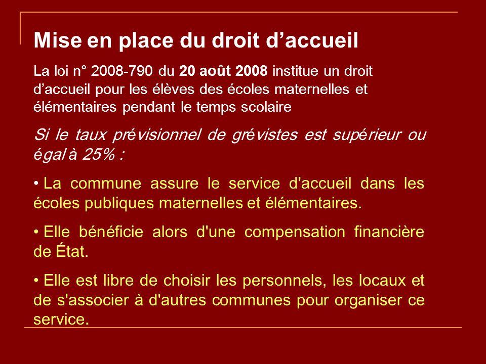 Mise en place du droit daccueil La loi n° 2008-790 du 20 août 2008 institue un droit daccueil pour les élèves des écoles maternelles et élémentaires p