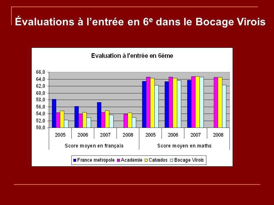 Évaluations à lentrée en 6 e dans le Bocage Virois