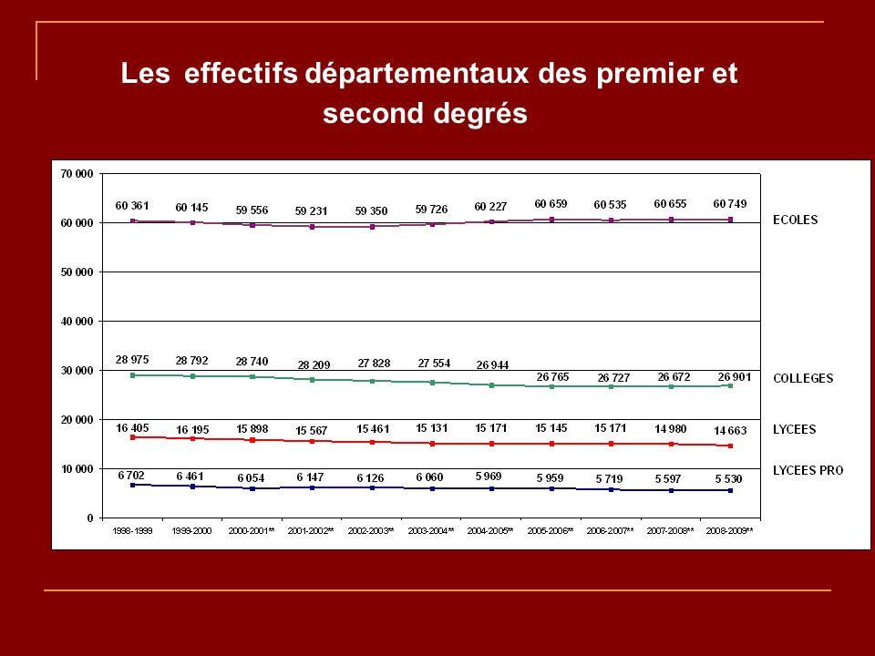 Les effectifs départementaux des premier et second degrés