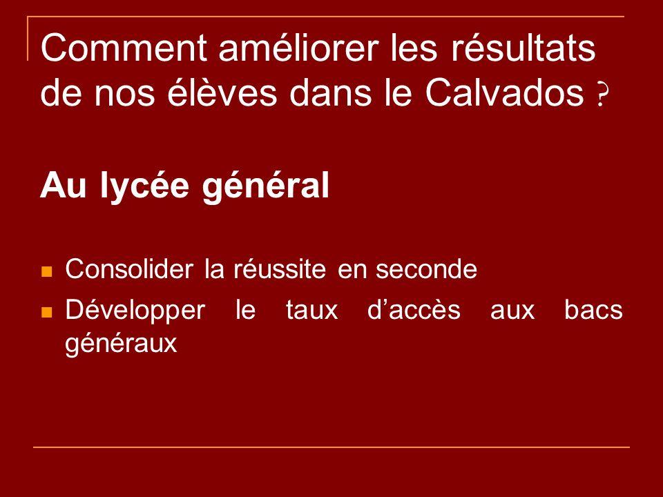 Comment améliorer les résultats de nos élèves dans le Calvados ? Au lycée général Consolider la réussite en seconde Développer le taux daccès aux bacs