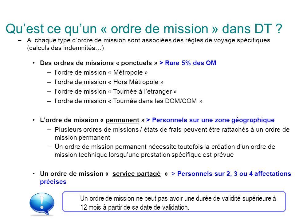 –A chaque type dordre de mission sont associées des règles de voyage spécifiques (calculs des indemnités…) Des ordres de missions « ponctuels » > Rare