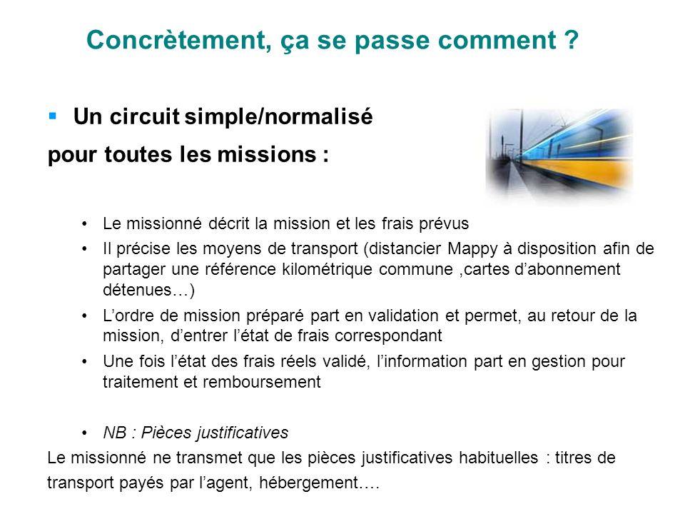 Concrètement, ça se passe comment ? Un circuit simple/normalisé pour toutes les missions : Le missionné décrit la mission et les frais prévus Il préci