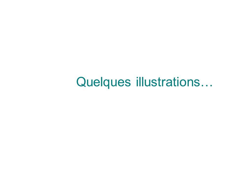 Quelques illustrations…