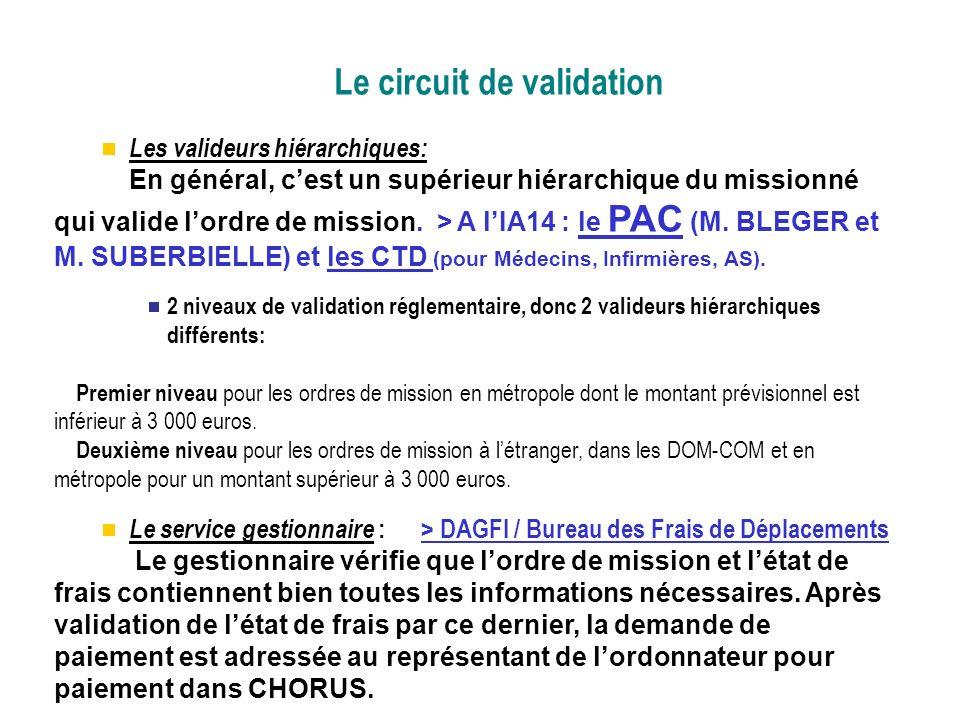 Les valideurs hiérarchiques: En général, cest un supérieur hiérarchique du missionné qui valide lordre de mission. > A lIA14 : le PAC (M. BLEGER et M.