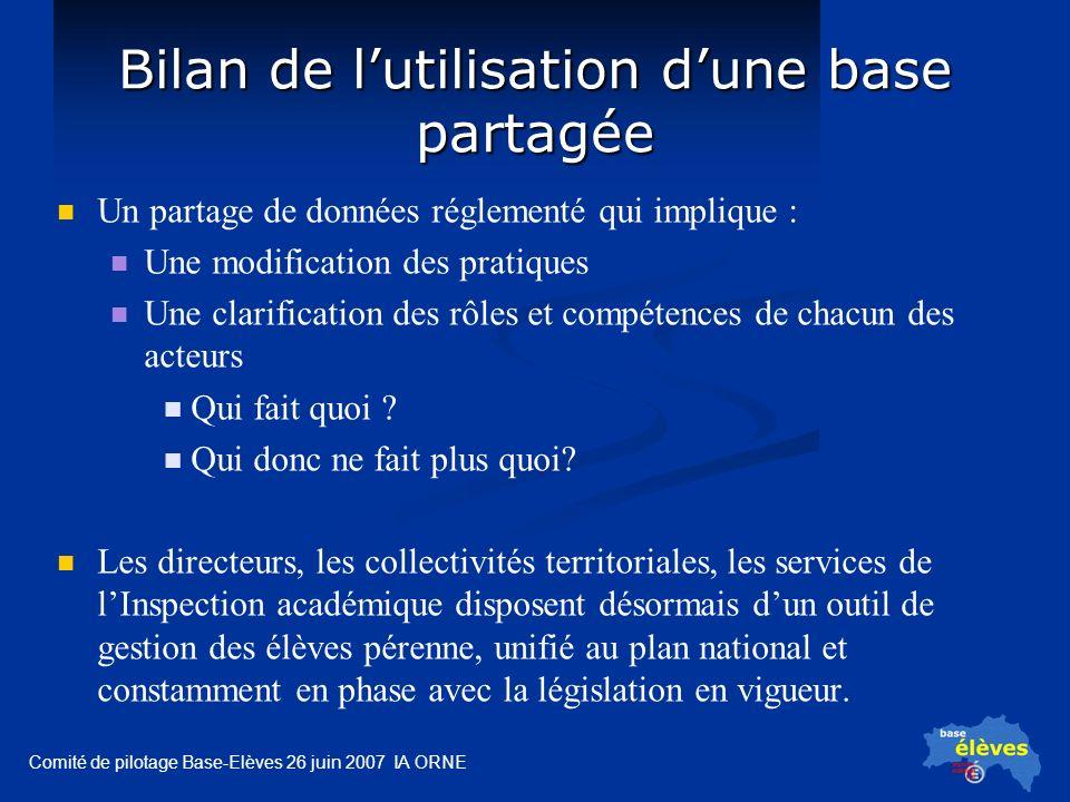 Comité de pilotage Base-Elèves 26 juin 2007 IA ORNE Bilan de lutilisation dune base partagée Un partage de données réglementé qui implique : Une modification des pratiques Une clarification des rôles et compétences de chacun des acteurs Qui fait quoi .