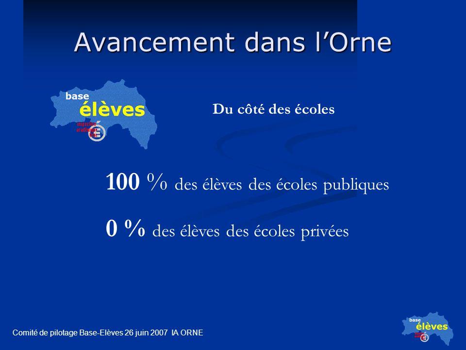 Comité de pilotage Base-Elèves 26 juin 2007 IA ORNE Avancement dans lOrne 100 % des élèves des écoles publiques 0 % des élèves des écoles privées Du côté des écoles