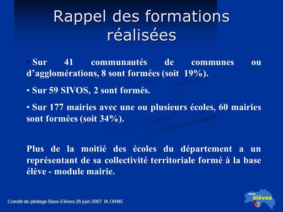 Comité de pilotage Base-Elèves 26 juin 2007 IA ORNE Rappel des formations réalisées Sur 41 communautés de communes ou dagglomérations, 8 sont formées (soit 19%).