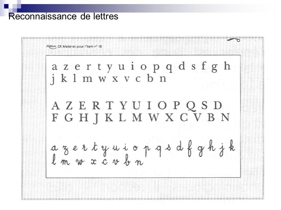 Reconnaissance de lettres