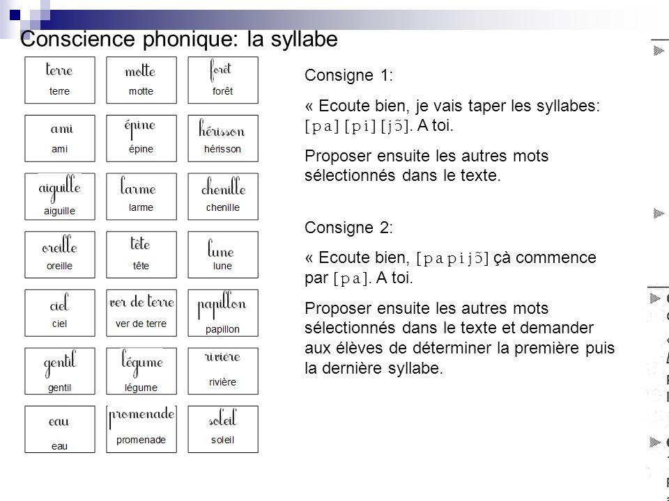 Conscience phonique: la syllabe Consigne 1: « Ecoute bien, je vais taper les syllabes: [pa] [pi] [JI]. A toi. Proposer ensuite les autres mots sélecti