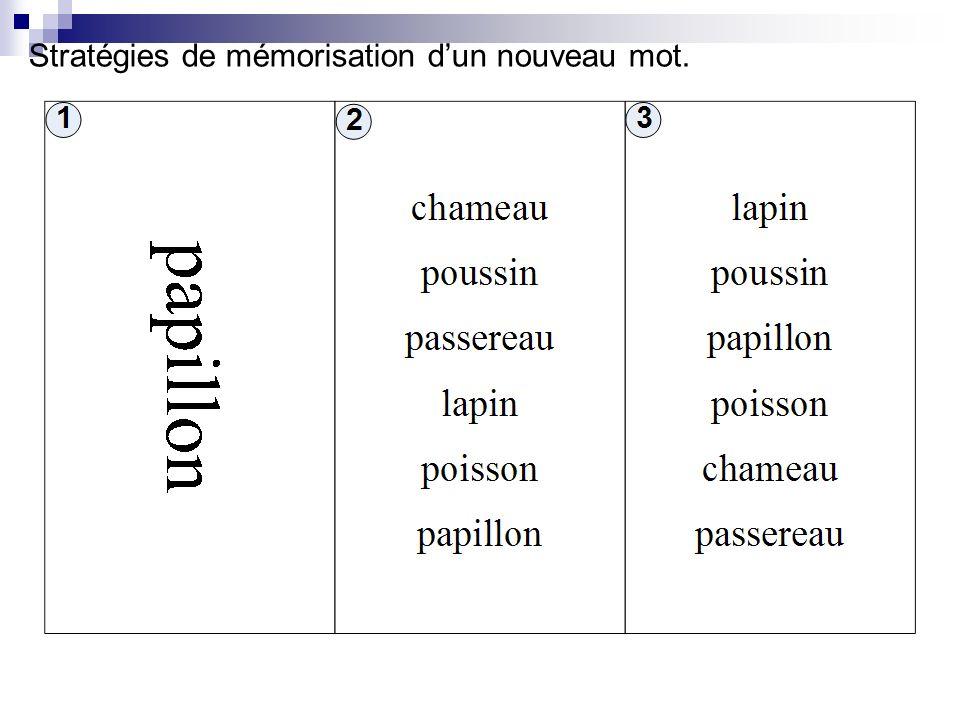 Stratégies de mémorisation dun nouveau mot.