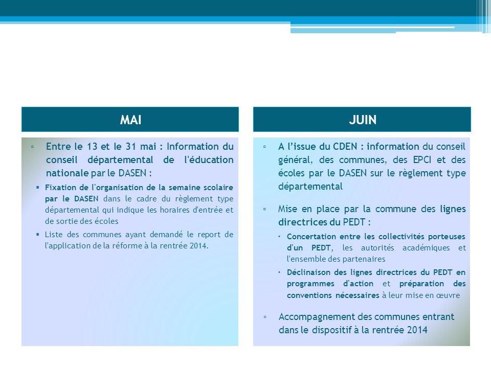 MAIJUIN Entre le 13 et le 31 mai : Information du conseil départemental de l'éducation nationale par le DASEN : Fixation de l'organisation de la semai