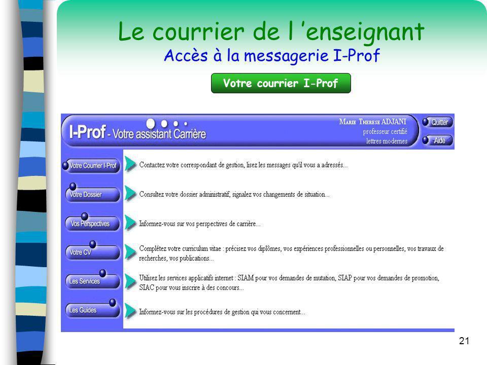 21 Le courrier de l enseignant Accès à la messagerie I-Prof Votre courrier I-Prof