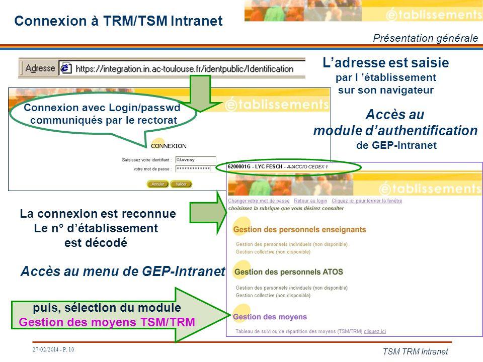 27/02/2014 - P. 10 TSM TRM Intranet Accès au module dauthentification de GEP-Intranet Connexion à TRM/TSM Intranet Présentation générale Ladresse est
