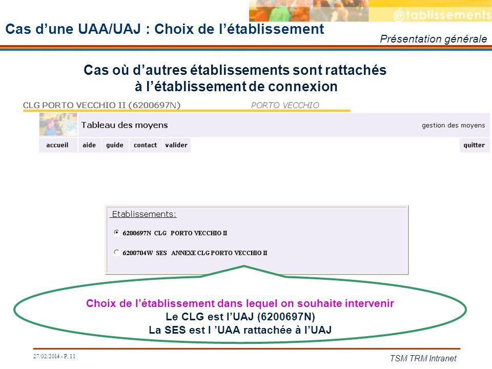 27/02/2014 - P. 11 TSM TRM Intranet Cas dune UAA/UAJ : Choix de létablissement Présentation générale Cas où dautres établissements sont rattachés à lé