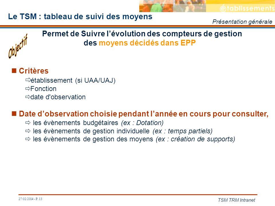 27/02/2014 - P. 13 TSM TRM Intranet Le TSM : tableau de suivi des moyens Présentation générale Critères établissement (si UAA/UAJ) Fonction date d'obs