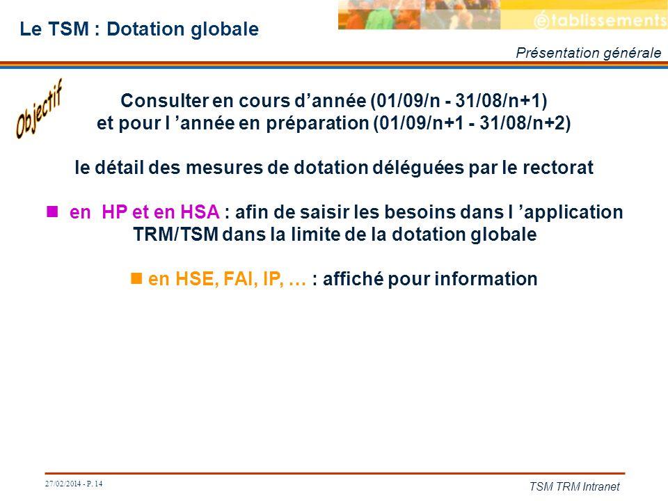 27/02/2014 - P. 14 TSM TRM Intranet Le TSM : Dotation globale Présentation générale Consulter en cours dannée (01/09/n - 31/08/n+1) et pour l année en