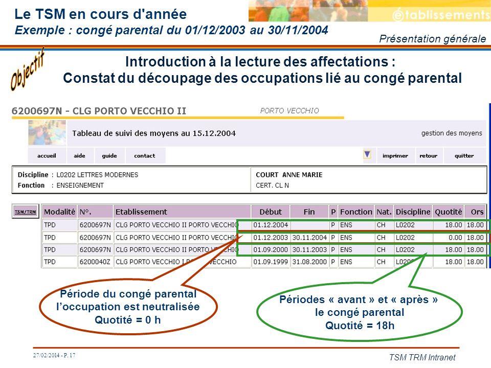 27/02/2014 - P. 17 TSM TRM Intranet Présentation générale Le TSM en cours d'année Exemple : congé parental du 01/12/2003 au 30/11/2004 Période du cong