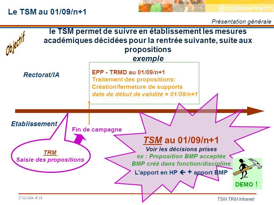 27/02/2014 - P. 18 TSM TRM Intranet Présentation générale le TSM permet de suivre en établissement les mesures académiques décidées pour la rentrée su