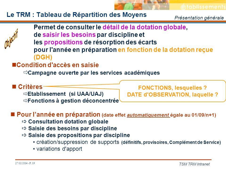 27/02/2014 - P. 19 TSM TRM Intranet Le TRM : Tableau de Répartition des Moyens Présentation générale FONCTIONS, lesquelles ? DATE d'OBSERVATION, laque