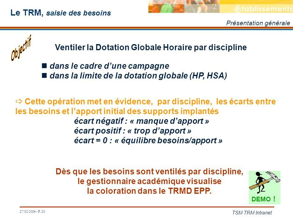 27/02/2014 - P. 20 TSM TRM Intranet Présentation générale Le TRM, saisie des besoins Ventiler la Dotation Globale Horaire par discipline dans le cadre